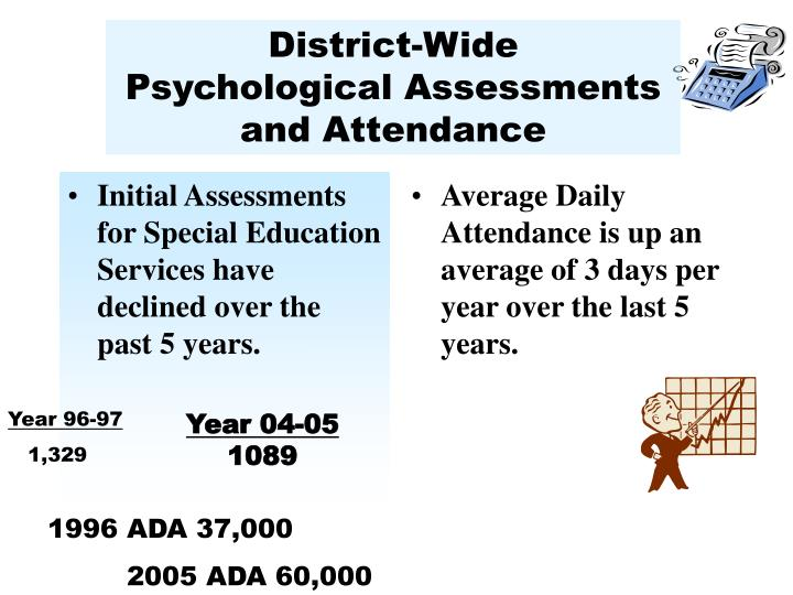 Initial Assessments for Special Education Services have declined over the past 5 years.
