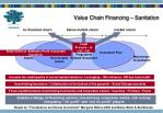 value chain financing sanitation