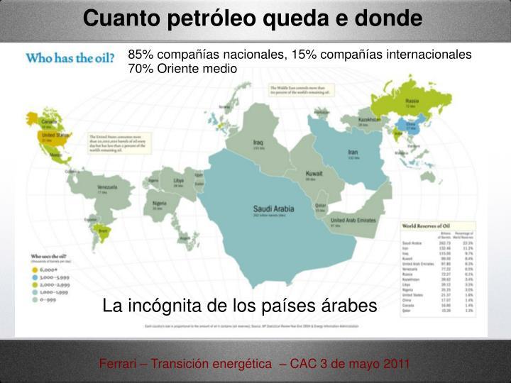 Cuanto petróleo queda e donde