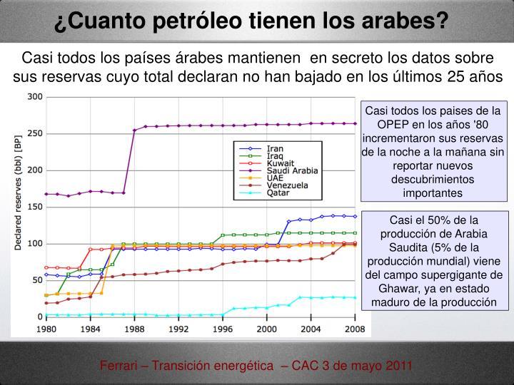 ¿Cuanto petróleo tienen los arabes?