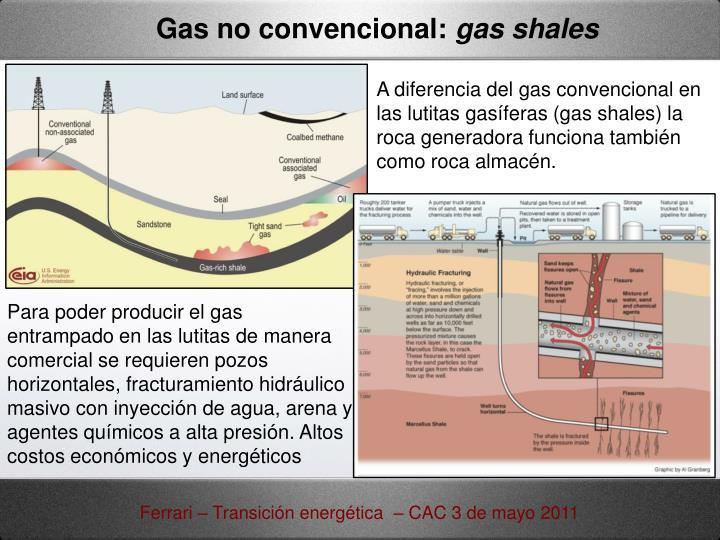 Gas no convencional: