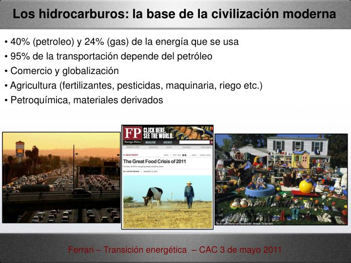 Los hidrocarburos: la base de la civilización moderna