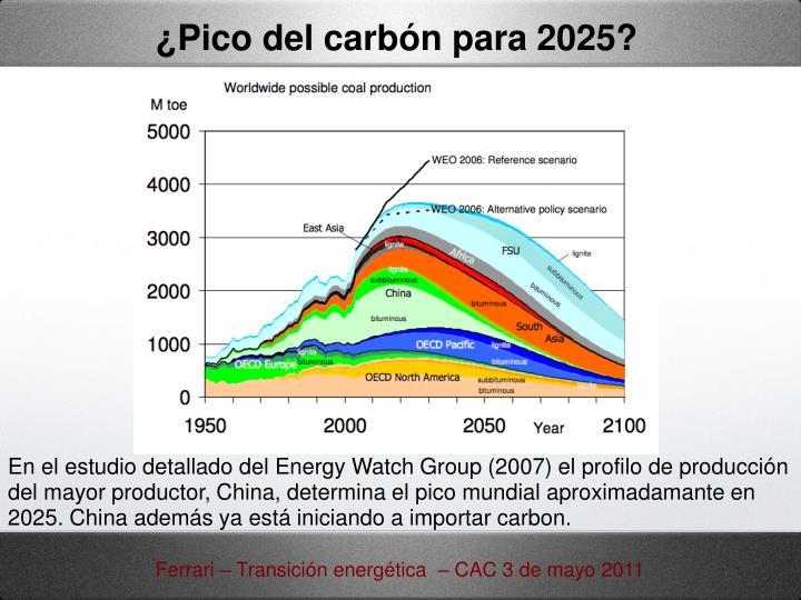 ¿Pico del carbón para 2025?