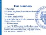 our numbers