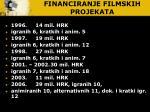financiranje filmskih projekata