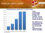 evolu o 2005 a 2009