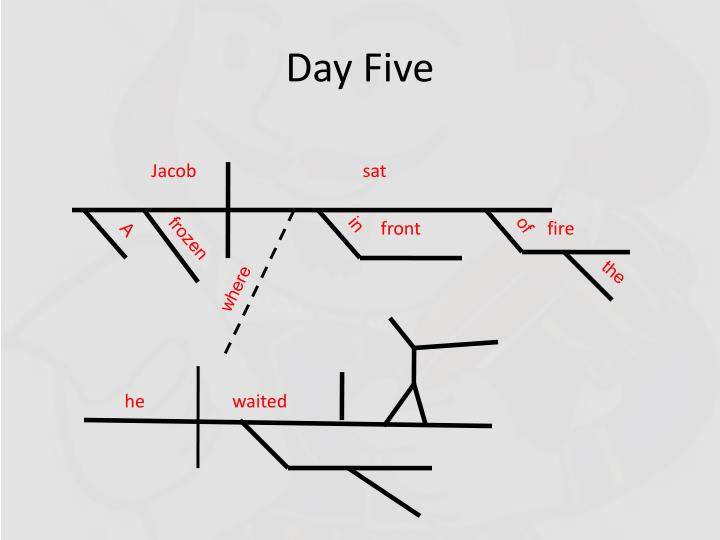 Day Five