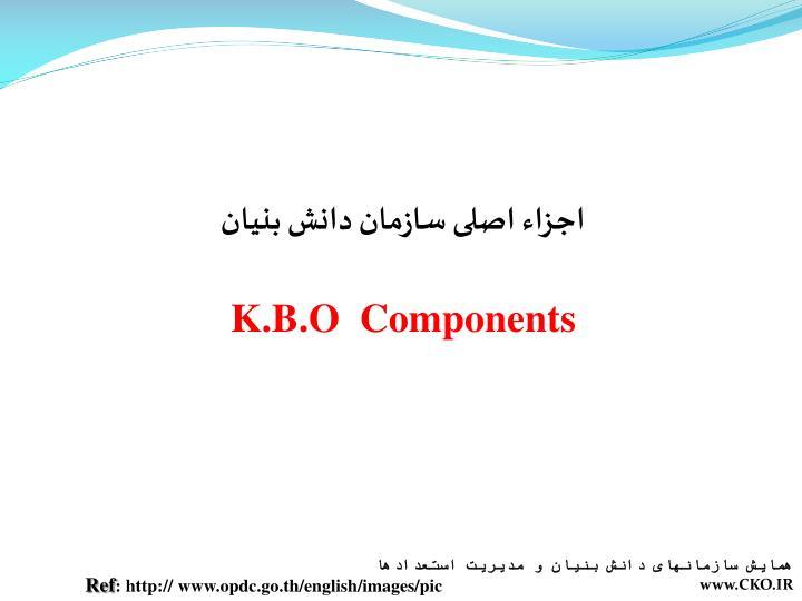 اجزاء اصلی سازمان دانش بنيان