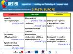 3 rasta europe