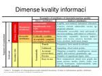 dimense kvality informac1