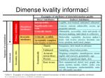 dimense kvality informac3