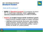 istra komunikacija prema europi strukturni fondovi11