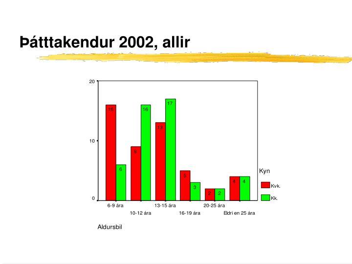Þátttakendur 2002, allir