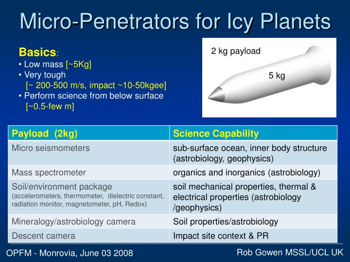 micro penetrators for icy planets n.
