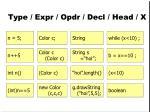 type expr opdr decl head x