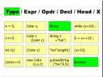 type expr opdr decl head x1