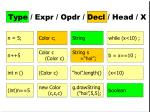 type expr opdr decl head x2
