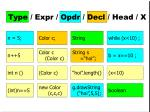 type expr opdr decl head x3