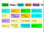 type expr opdr decl head x4