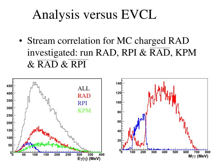 Analysis versus EVCL