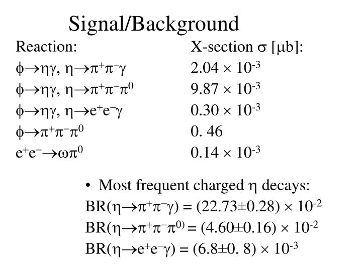 Signal background
