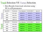 track selection vs vertex selection