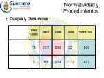 normatividad y procedimientos3
