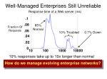 well managed enterprises still unreliable