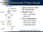 datacenter power issues