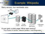 example wikipedia