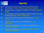agenda2