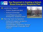 key personnel in creating a school based emergency response plan