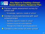 key steps to creating a school based emergency response plan