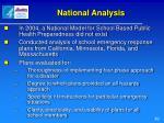 national analysis