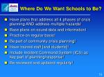 where do we want schools to be