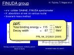 finuda group