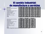 el cambio industrial de manufactura a servicios