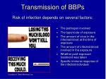 transmission of bbps1