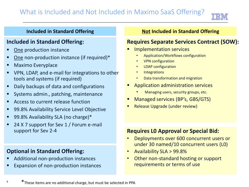 PPT - Maximo Asset Management (SaaS) 7 5 1 PowerPoint