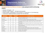 requirements gathering construction schedule analysis