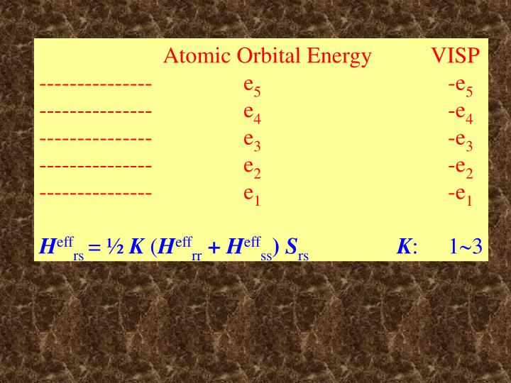 Atomic Orbital Energy	      VISP