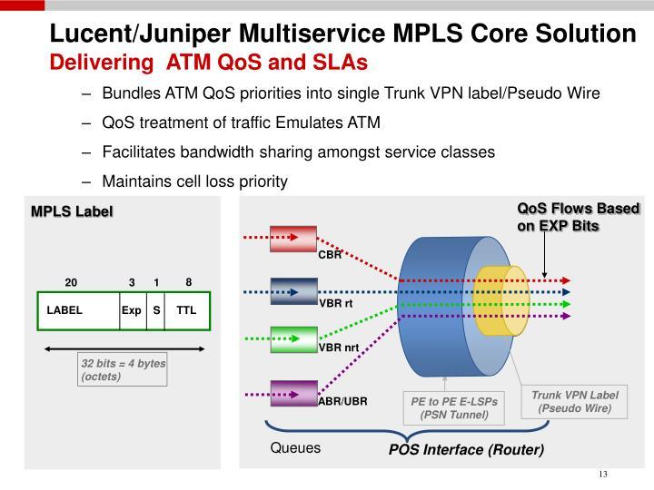 Lucent/Juniper Multiservice MPLS Core Solution