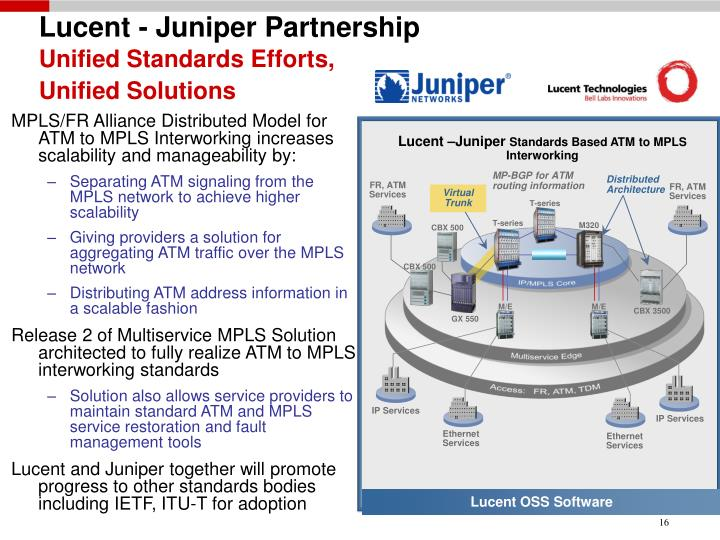 Lucent - Juniper Partnership