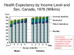 health expectancy by income level and sex canada 1978 wilkins