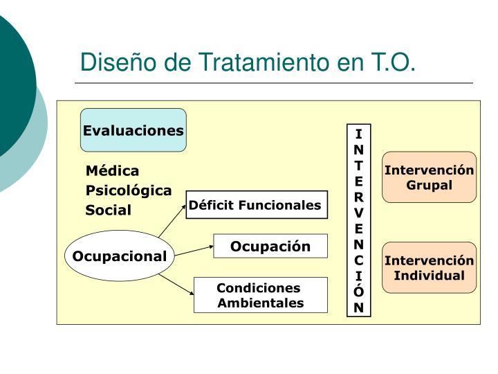 Diseño de Tratamiento en T.O.