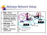akshaya network setup