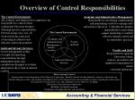 overview of control responsibilities