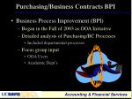 purchasing business contracts bpi