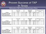 proven success of tap in texas