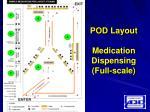 pod layout medication dispensing full scale